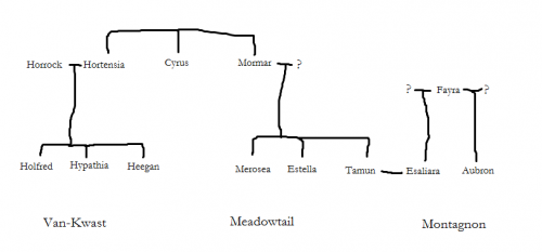 familytree.png
